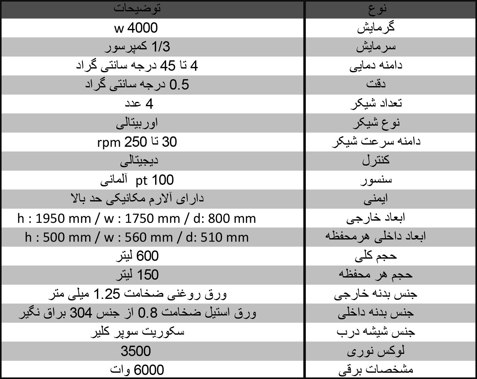 جدول مشخصات فنی دستگاه